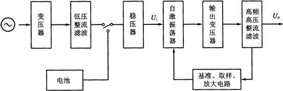 什么dc-dc转换器?直流电压变换器有什么用?