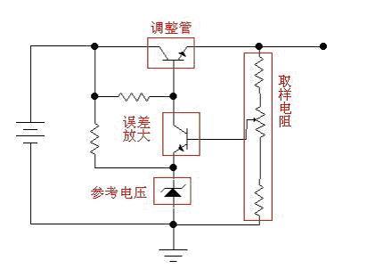 线性稳压电源原理图(示意图,省略了滤波电容等元件)-什么是直流图片